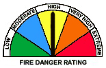 Current Fire Rating